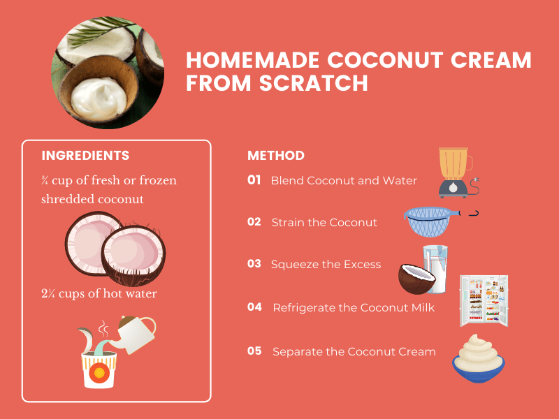 Homemade Coconut Cream from Scratch